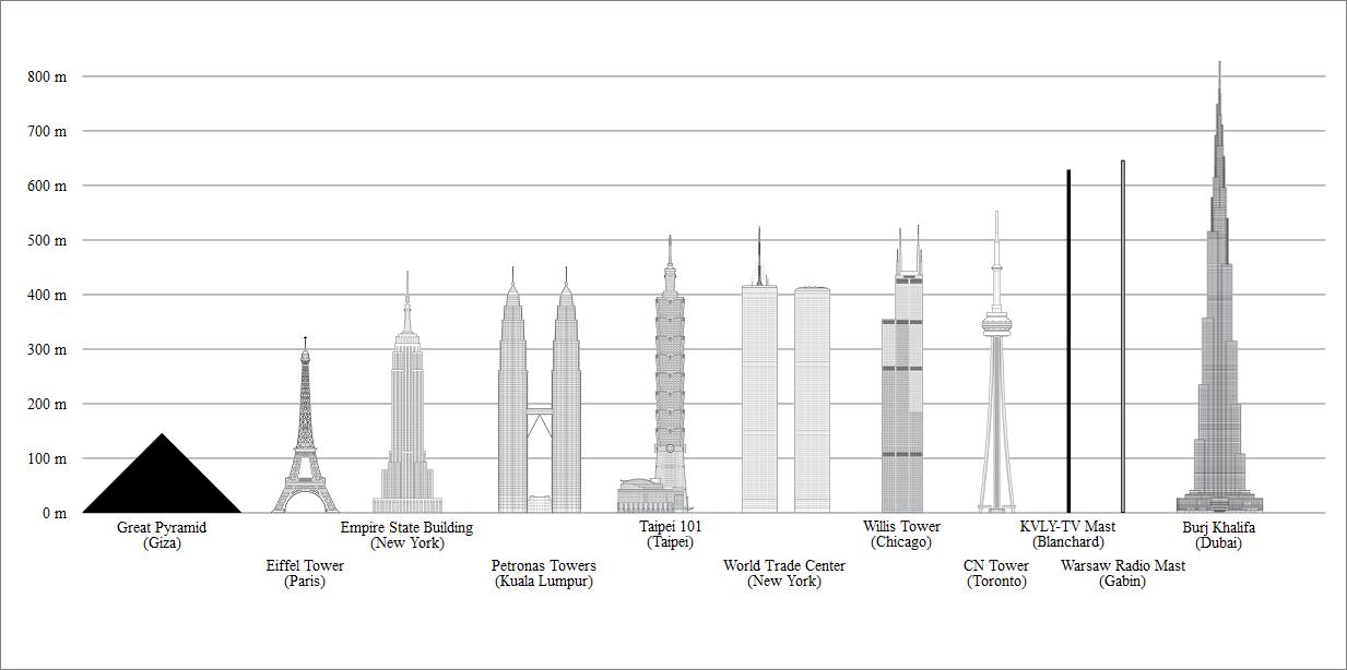 burj khalifa records